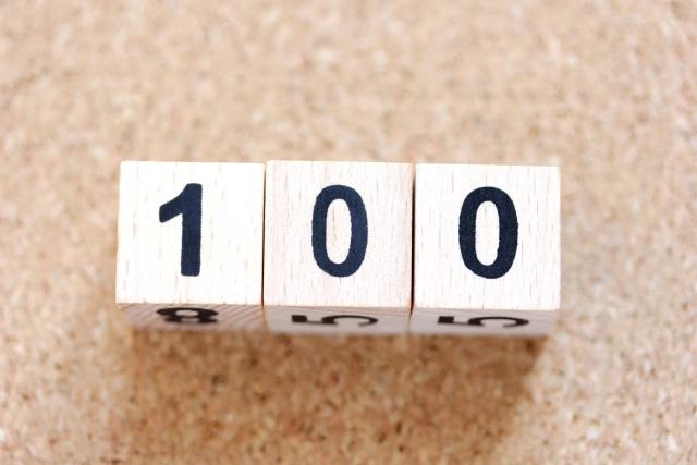 ゴルフの目標に100切りを掲げても意味はない?